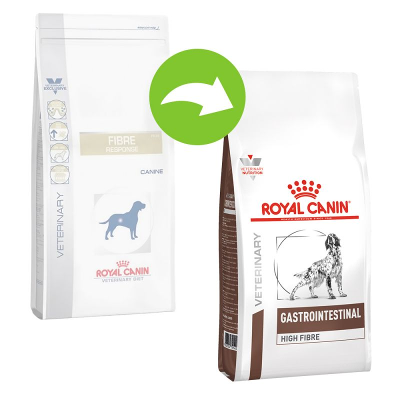 Royal Canin Veterinary Diet Dog – Fibre Response