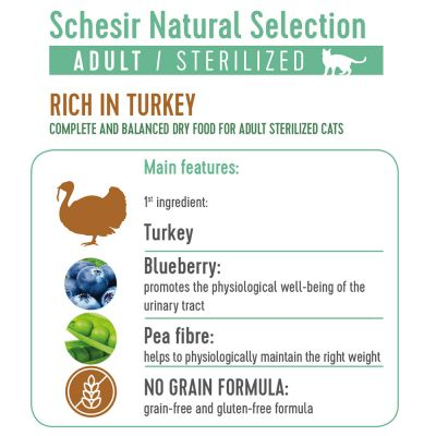 Schesir Natural Selection Adult Sterilized dinde pour chat
