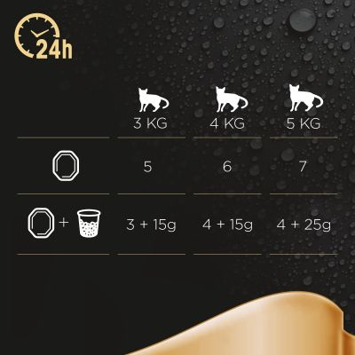 Sheba Perfect Portions 6 x 37,5 g pour chat