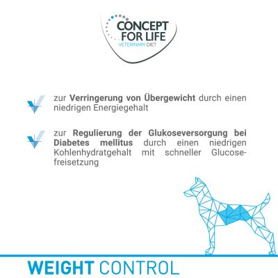 Sparpaket Concept for Life Veterinary Diet 2 x 12 kg