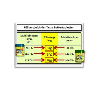 Tetra Tablet TabiMin Feeding Tablets