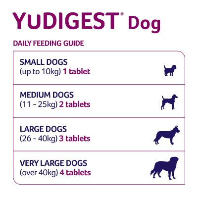 YuDIGEST Digestive Supplement for Dogs